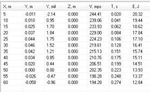 Ballistic-table50m
