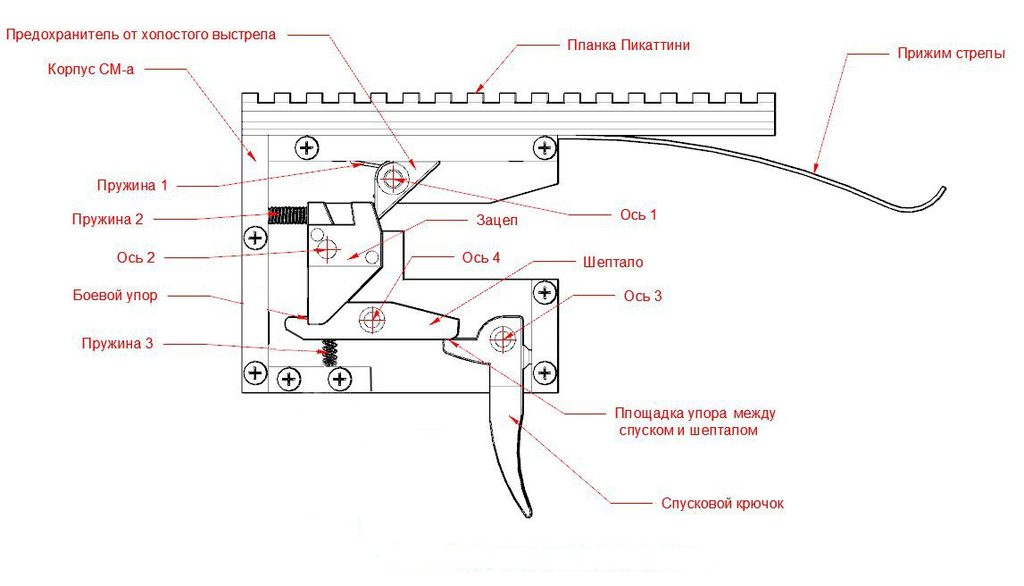 Как изготовить арбалет своими руками чертежи