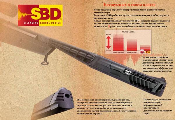 ilmakivääri gamo 400